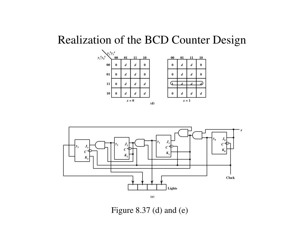 Realization of the BCD Counter Design