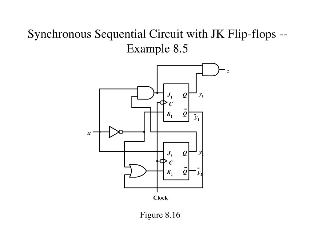 Synchronous Sequential Circuit with JK Flip-flops -- Example 8.5