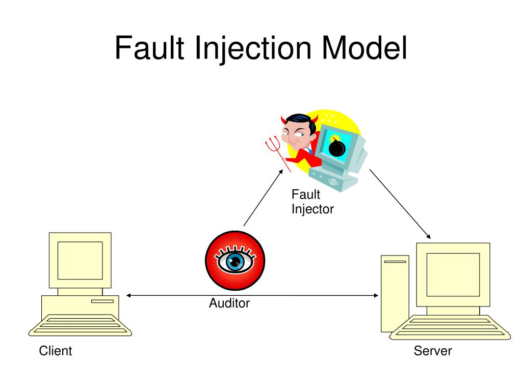 Fault Injection Model