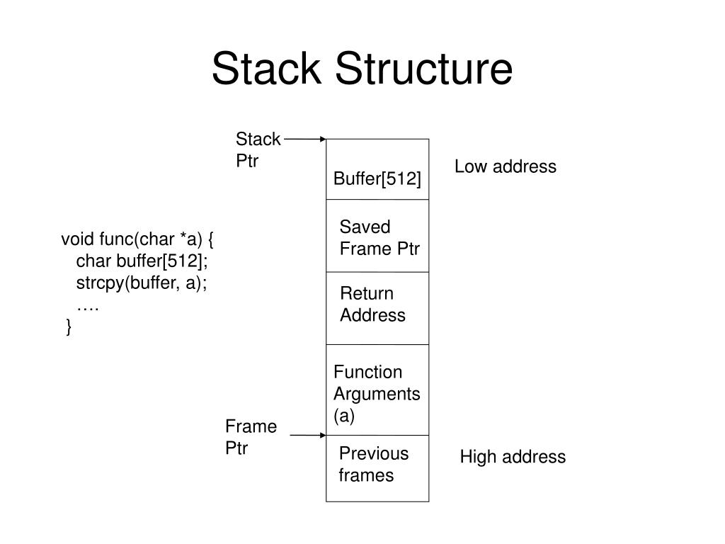 Stack Structure