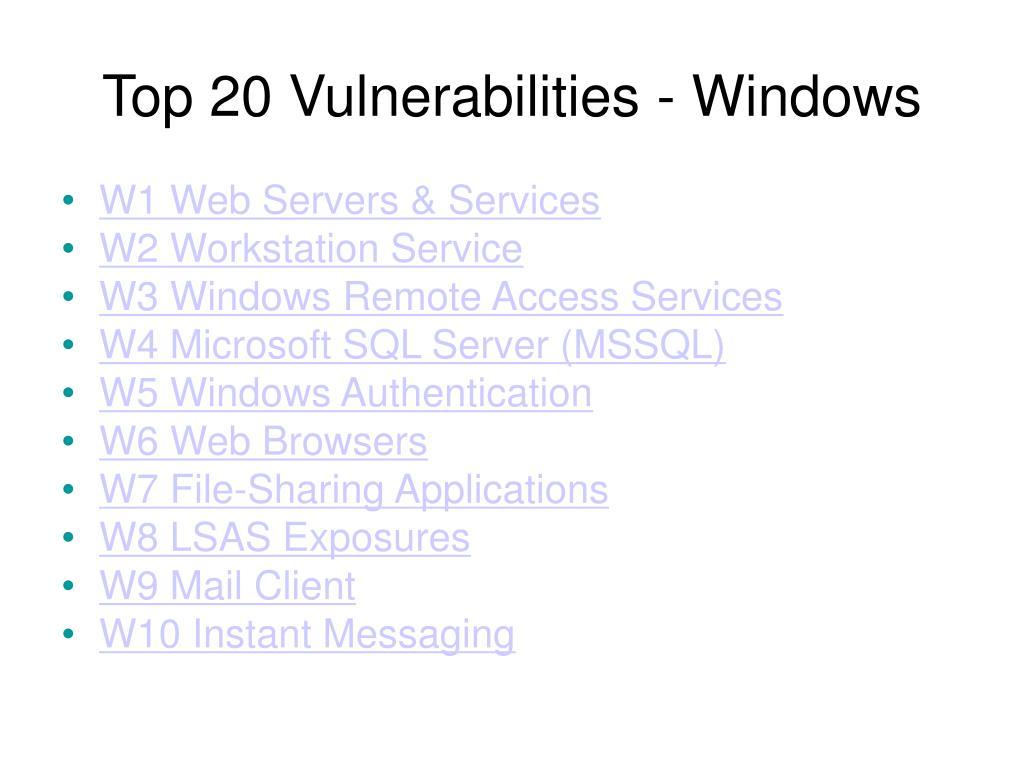 Top 20 Vulnerabilities - Windows