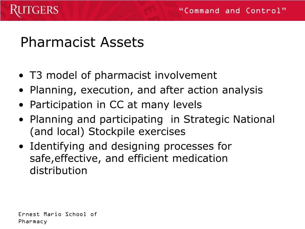 Pharmacist Assets