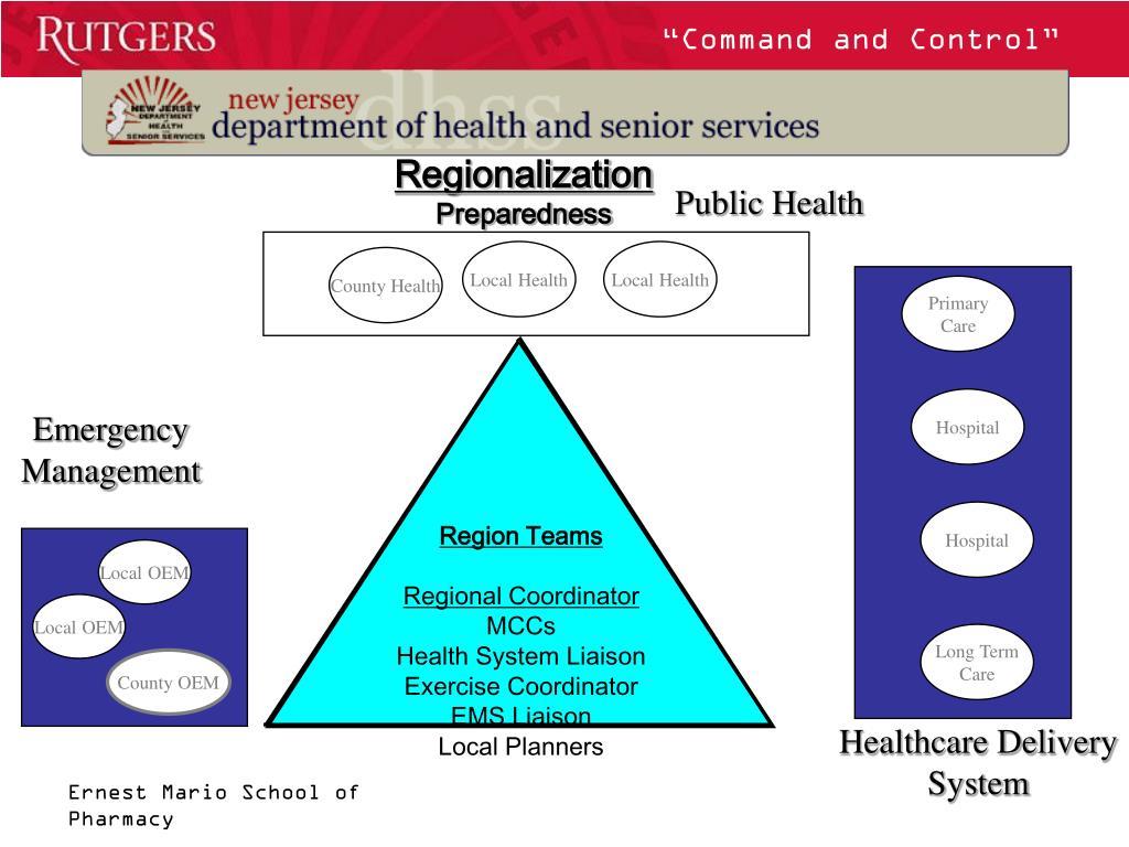 Local Health