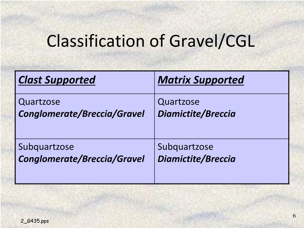 Classification of Gravel/CGL