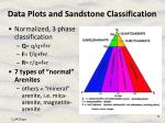 data plots and sandstone classification14