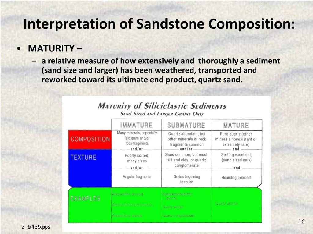 Interpretation of Sandstone Composition: