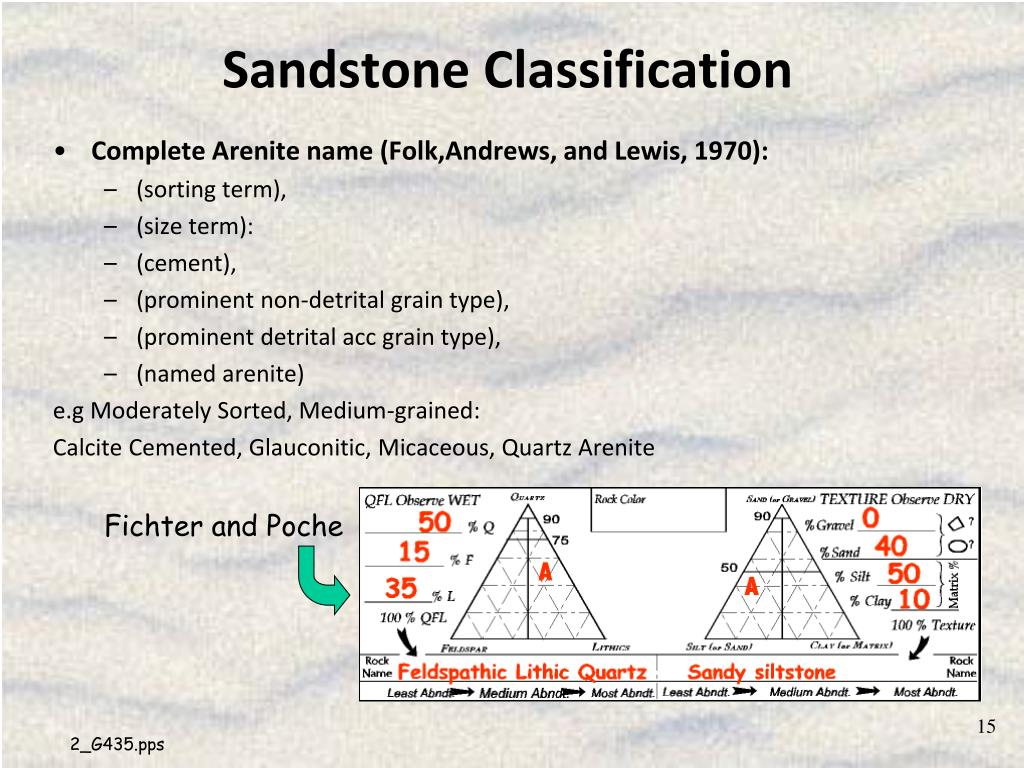 Sandstone Classification