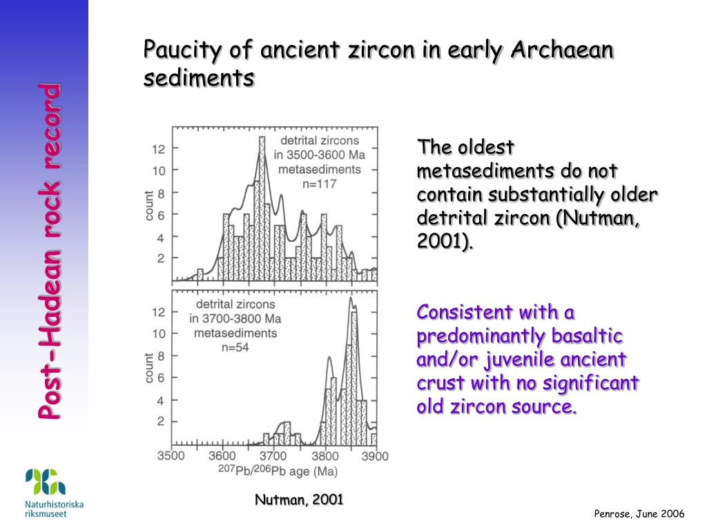 Paucity of ancient zircon in early Archaean sediments