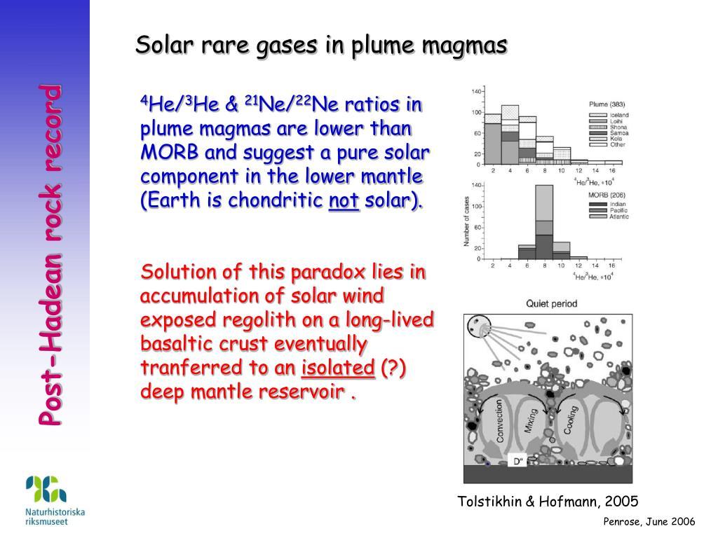 Solar rare gases in plume magmas