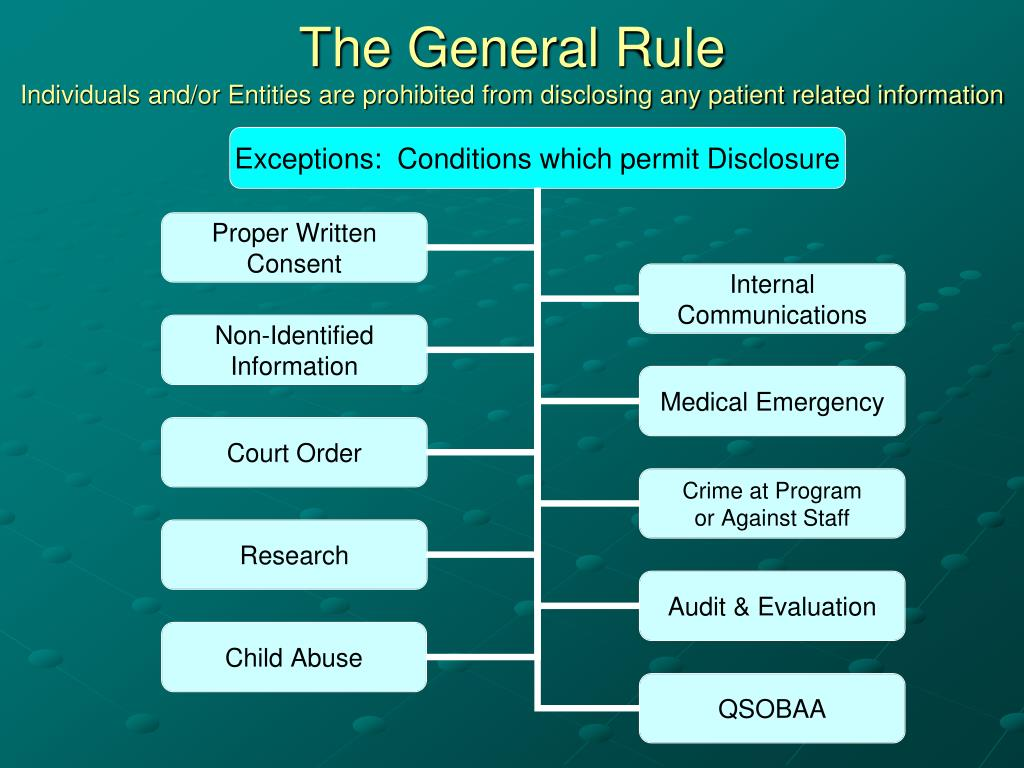 The General Rule