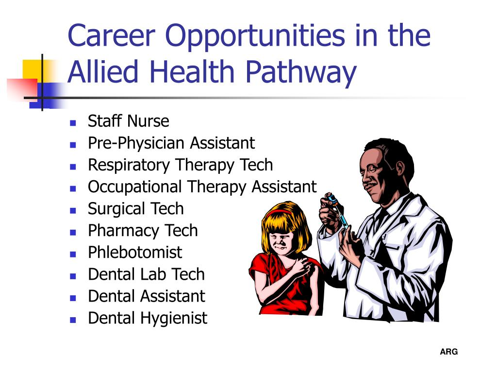 Career Opportunities in the Allied Health Pathway