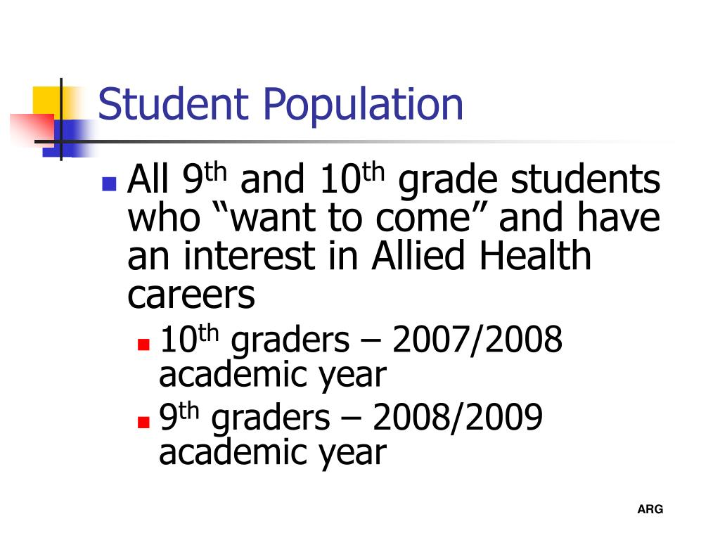 Student Population