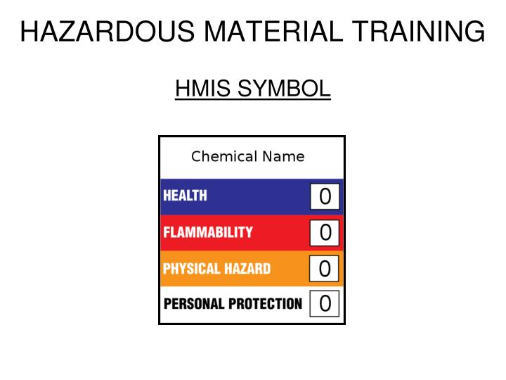 HAZARDOUS MATERIAL TRAINING