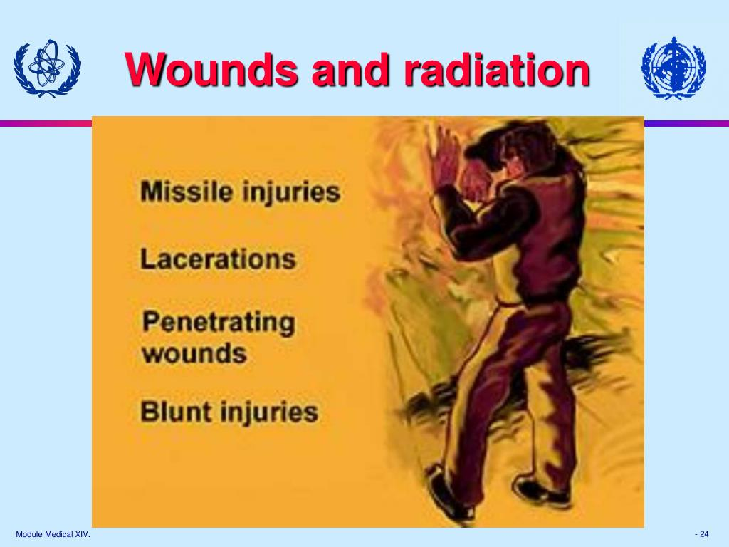 Wounds and