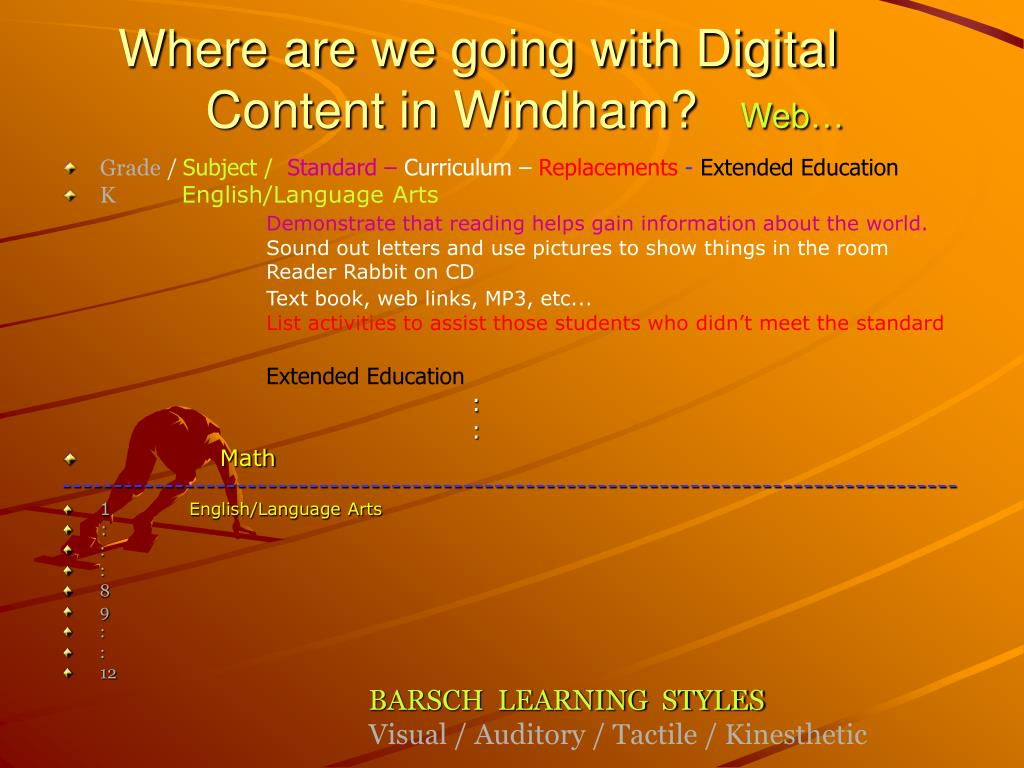Where are we going with Digital Content in Windham?