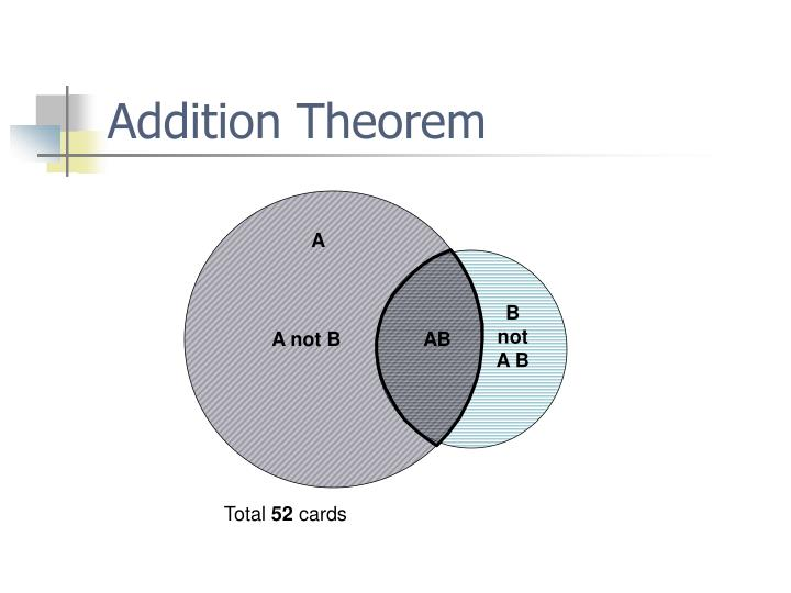 Addition Theorem