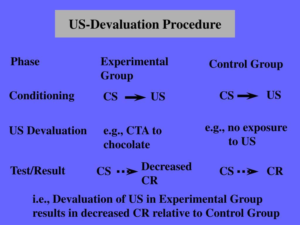 US-Devaluation Procedure