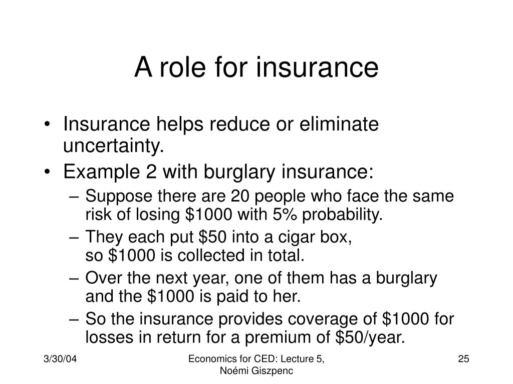 A role for insurance