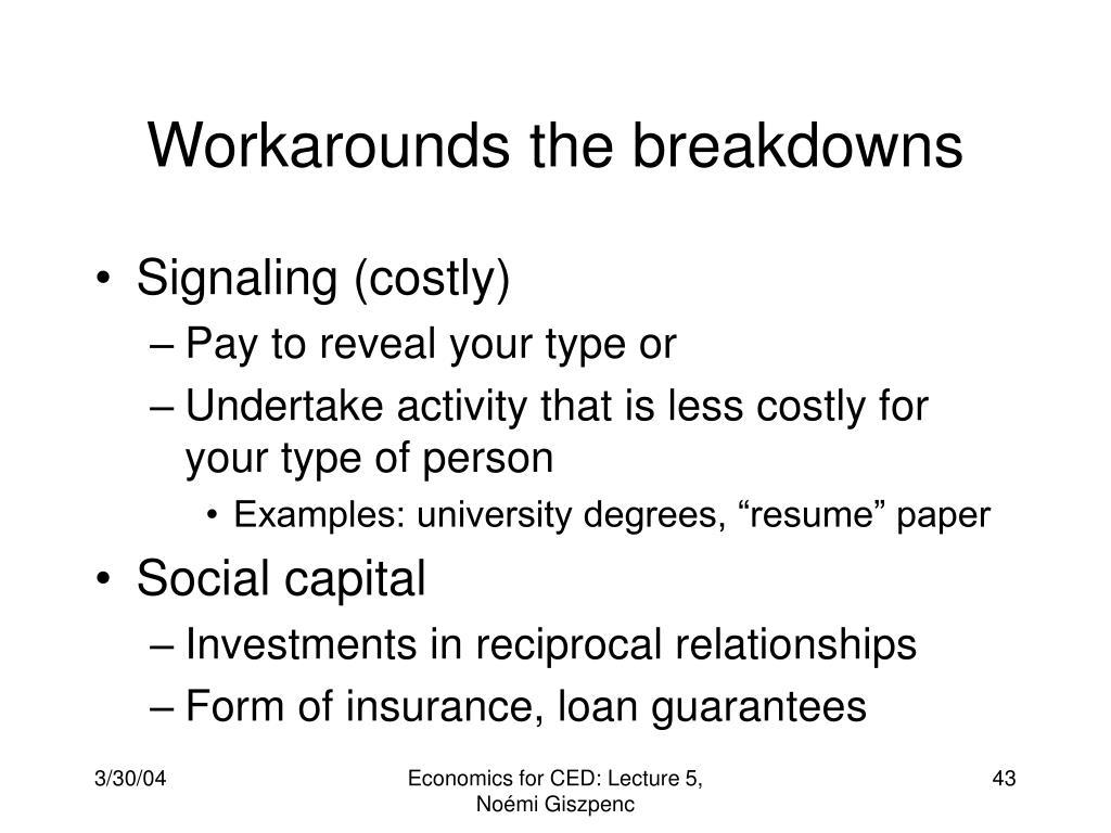 Workarounds the breakdowns