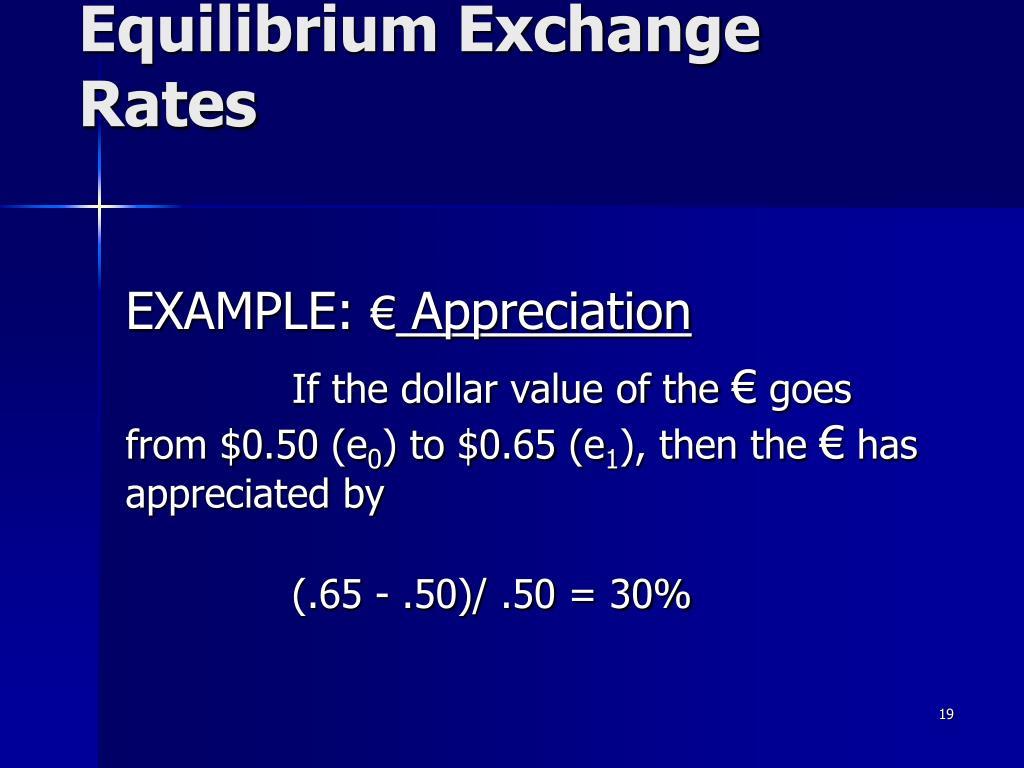 Equilibrium Exchange Rates