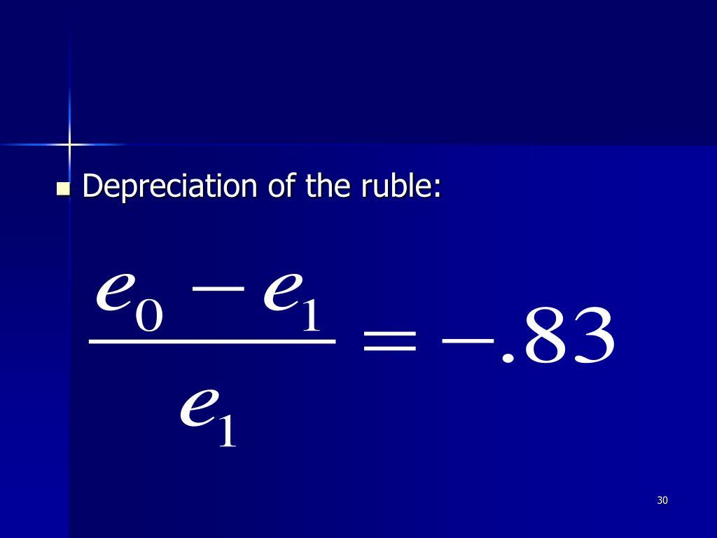 Depreciation of the ruble:
