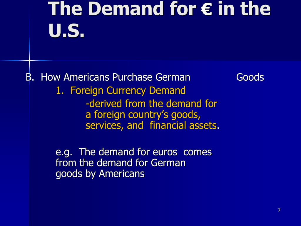 The Demand for