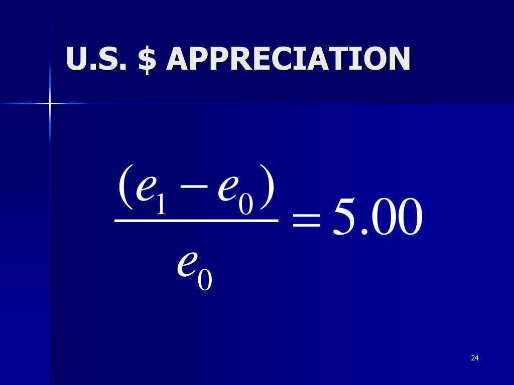U.S. $ APPRECIATION