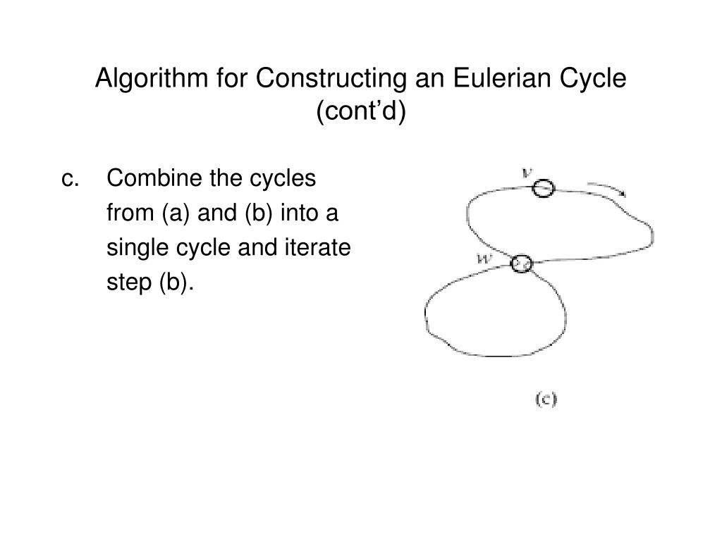 Algorithm for Constructing an Eulerian Cycle  (cont'd)