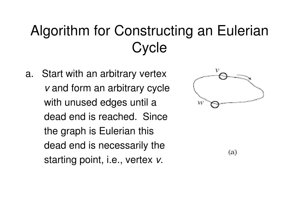 Algorithm for Constructing an Eulerian Cycle
