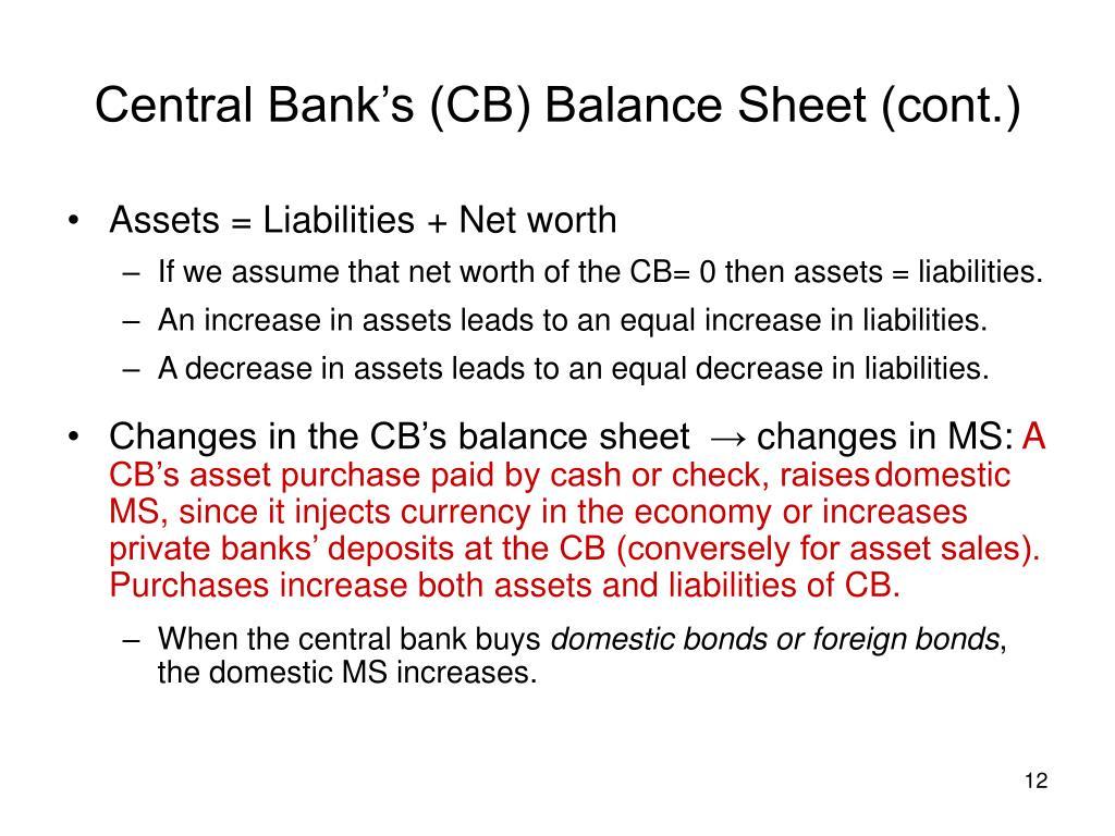 Central Bank's (CB) Balance Sheet (cont.)