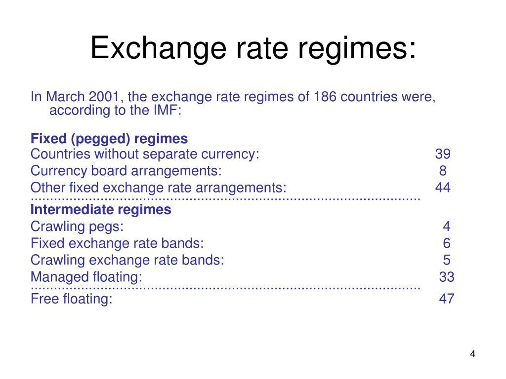 Exchange rate regimes: