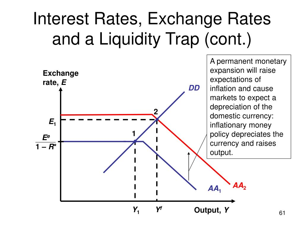 A permanent monetary expansion will raise expectations of inflation and cause markets to expect a depreciation of the domestic currency:  inflationary money policy depreciates the currency and raises output.