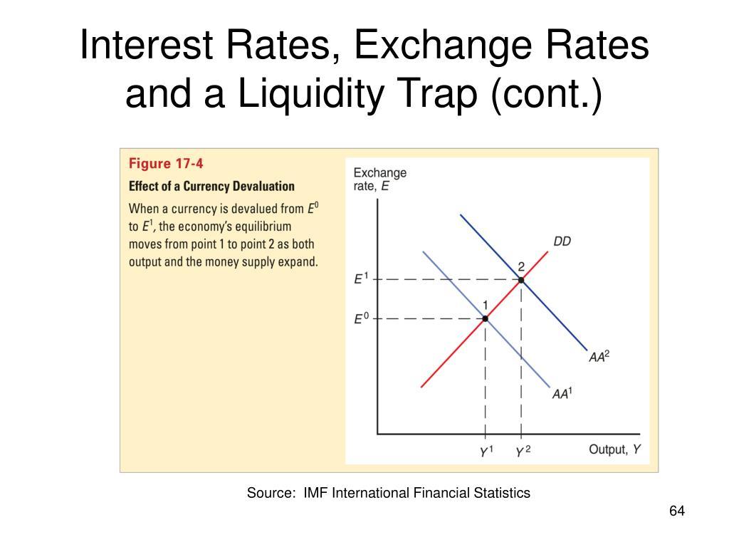 Interest Rates, Exchange Rates