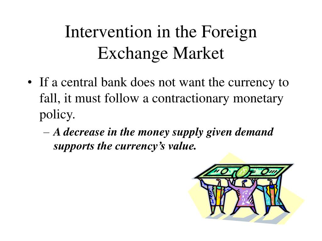 Intervention in the Foreign Exchange Market