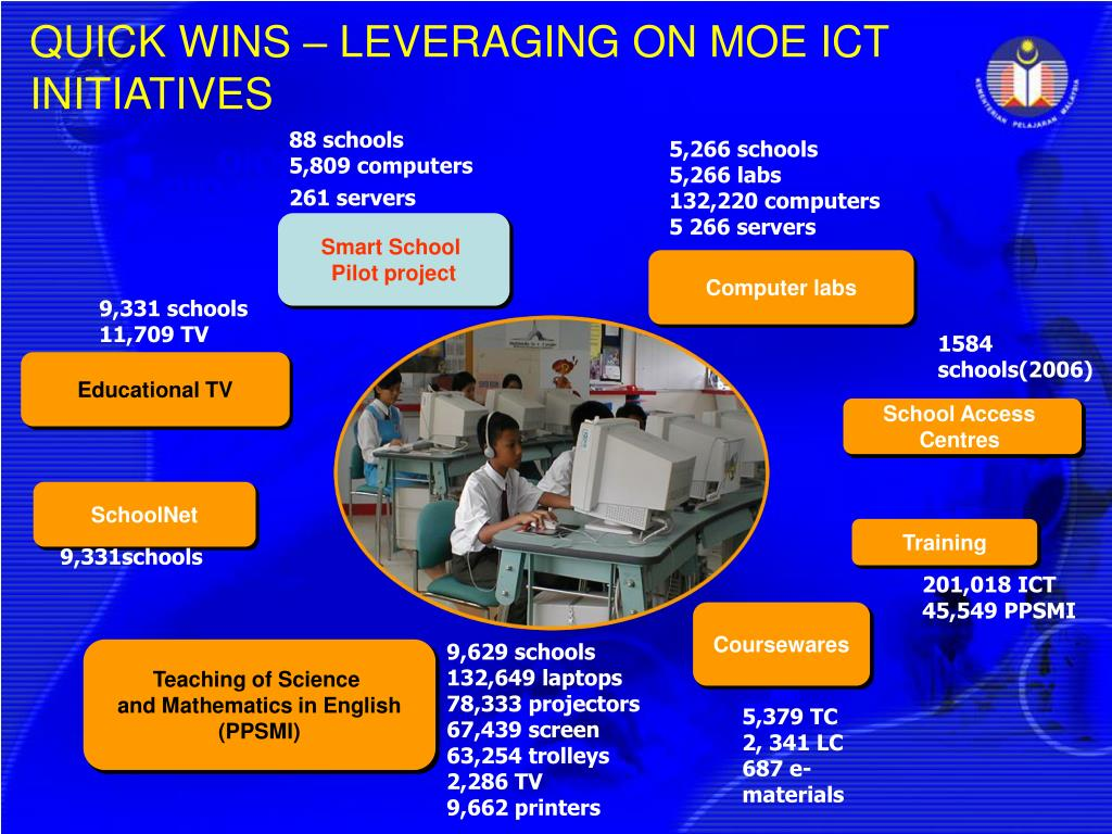 QUICK WINS – LEVERAGING ON MOE ICT INITIATIVES