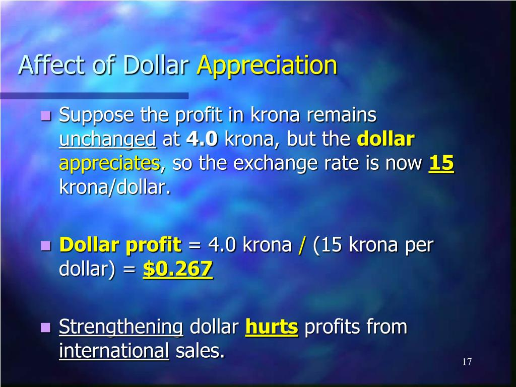 Affect of Dollar