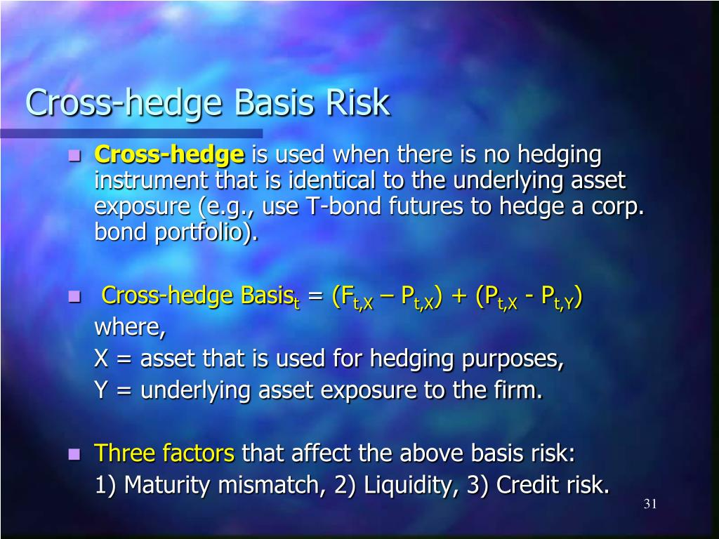 Cross-hedge Basis Risk