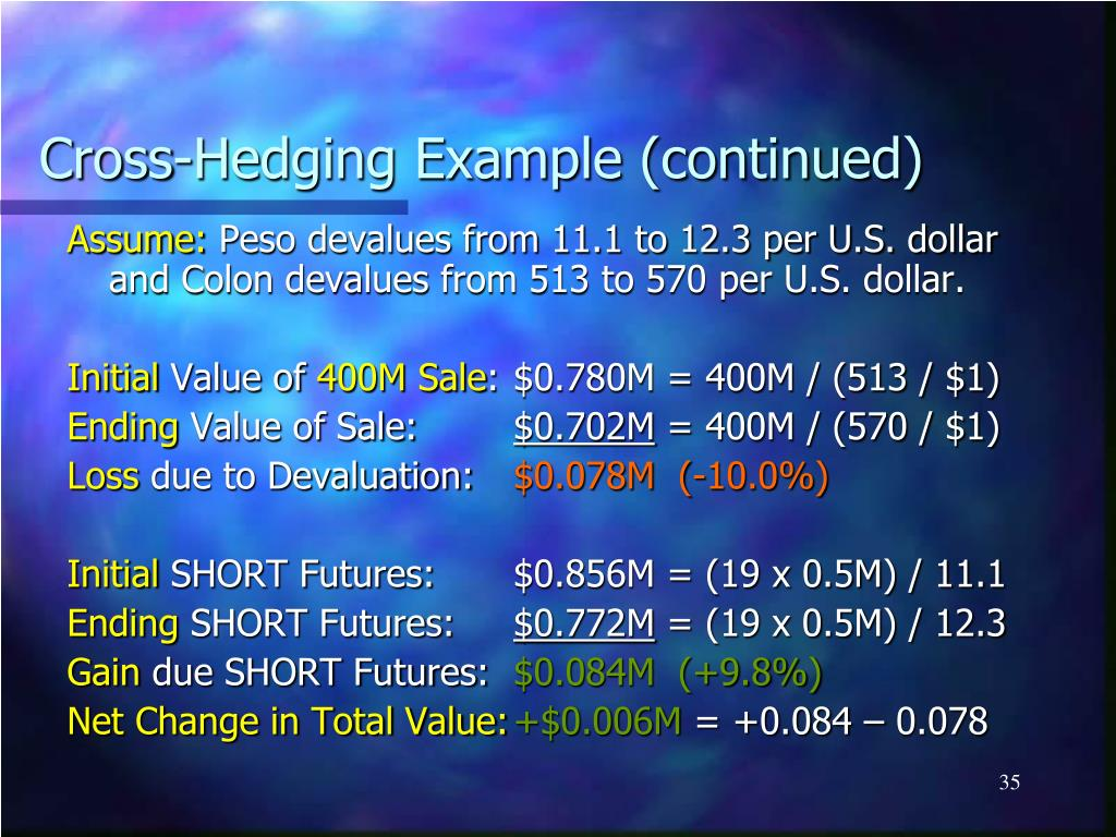 Cross-Hedging Example (continued)