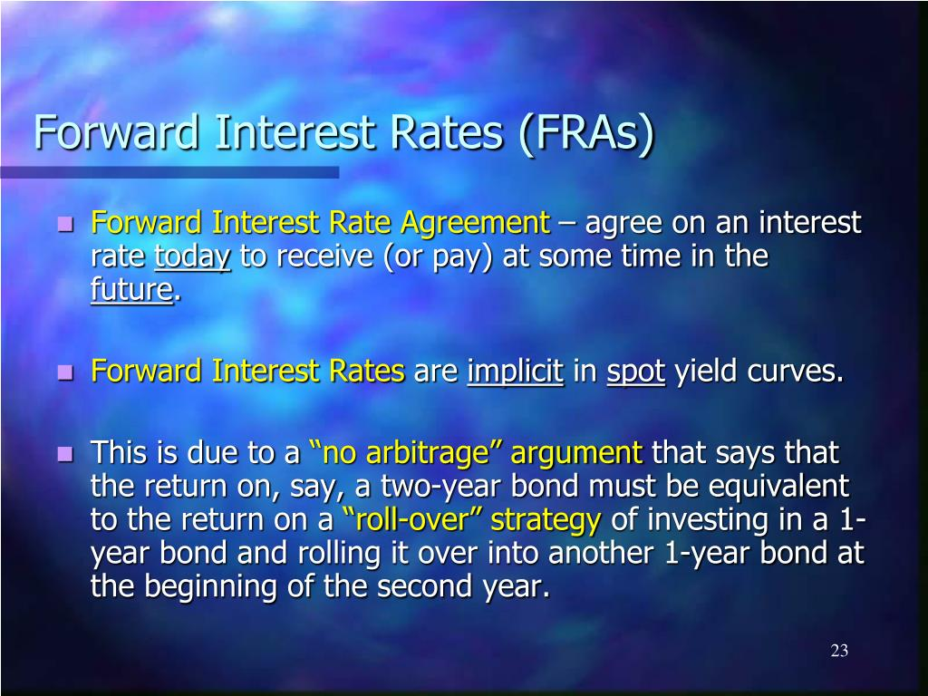 Forward Interest Rates (FRAs)