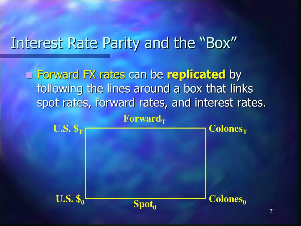 "Interest Rate Parity and the ""Box"""