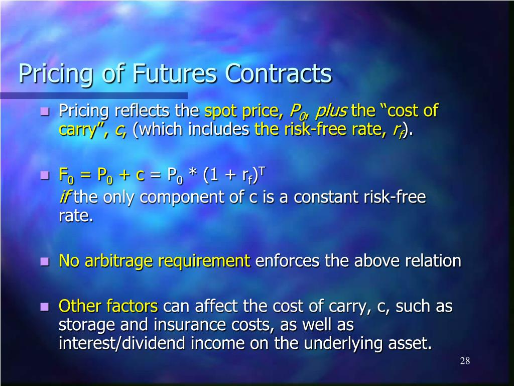 Pricing of Futures Contracts