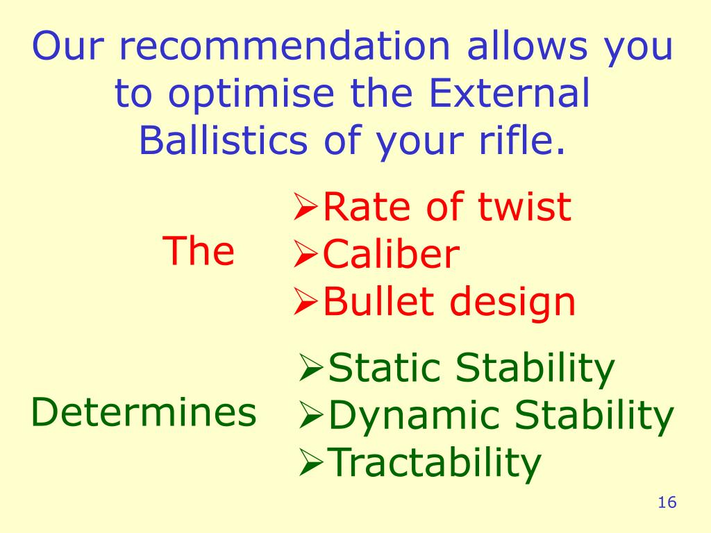 Our recommendation allows you to optimise the External Ballistics of your rifle.