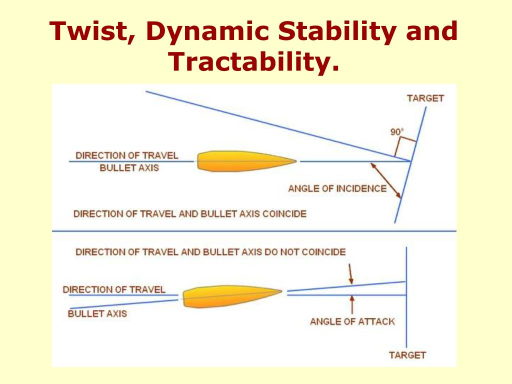 Twist, Dynamic Stability and Tractability.