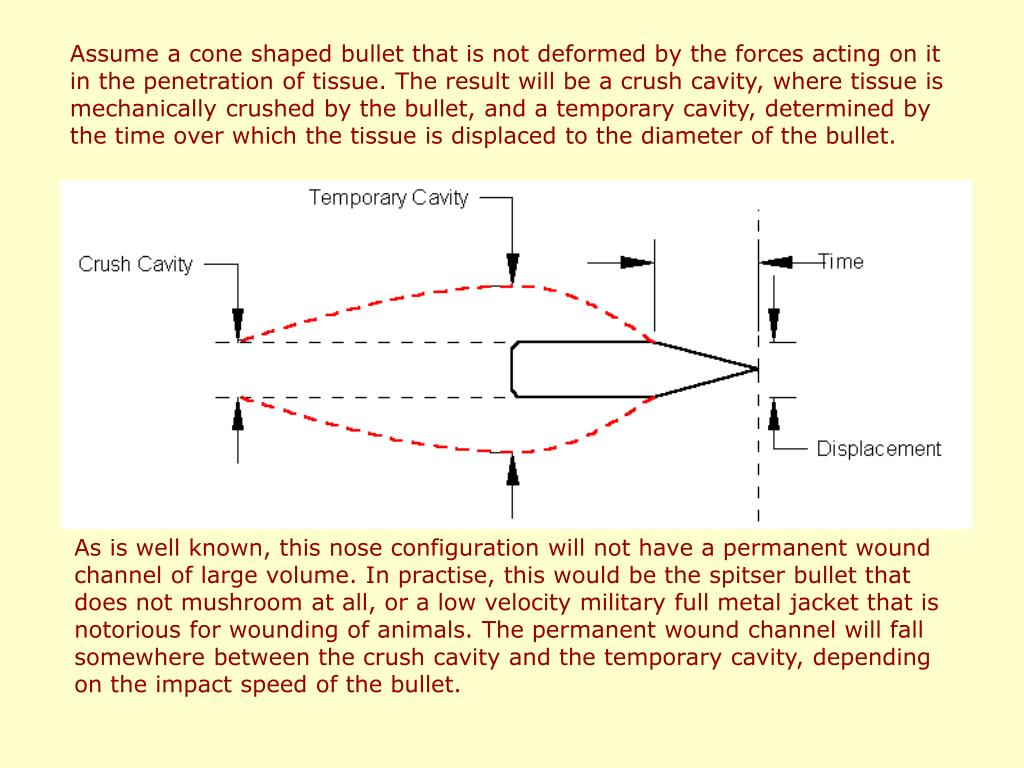 Assume a cone shaped bullet that is not deformed by the forces acting on it
