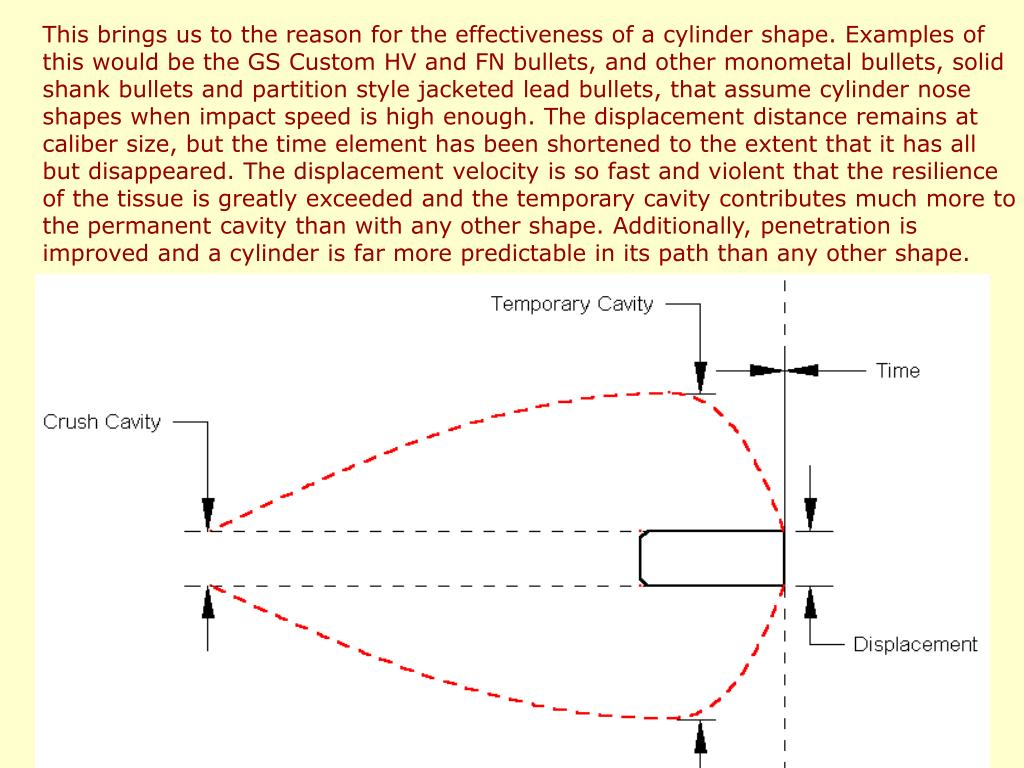 This brings us to the reason for the effectiveness of a cylinder shape. Examples of