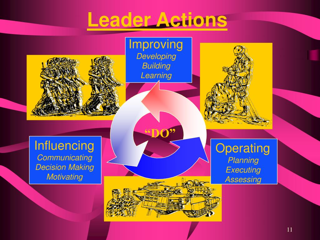 Leader Actions