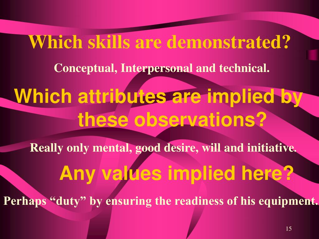 Which skills are demonstrated?