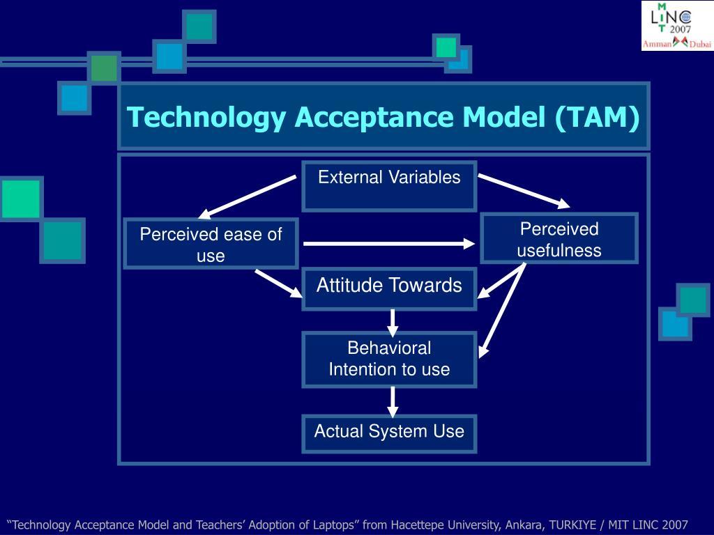 Technology Acceptance Model (TAM)