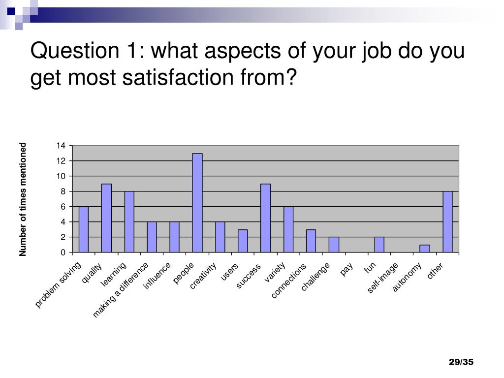 Question 1: what aspects of your job do you get most satisfaction from?