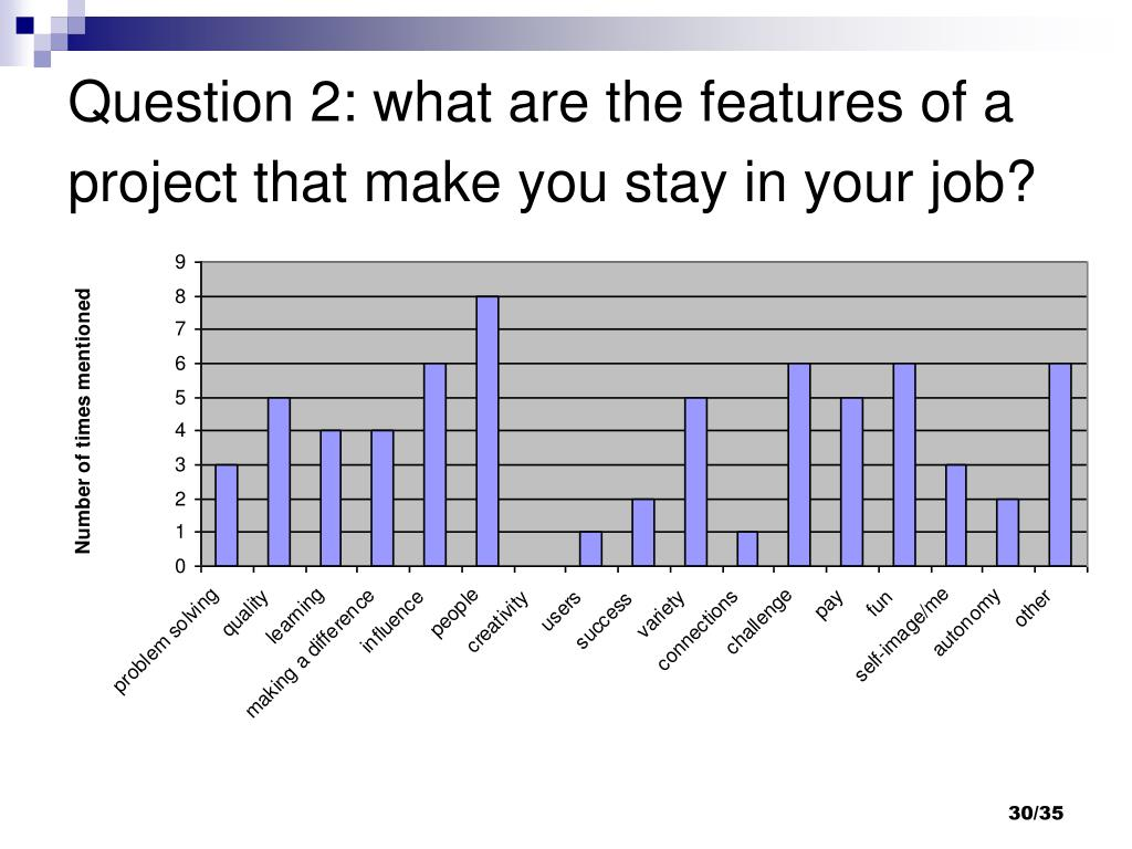 Question 2: what are the features of a project that make you stay in your job?